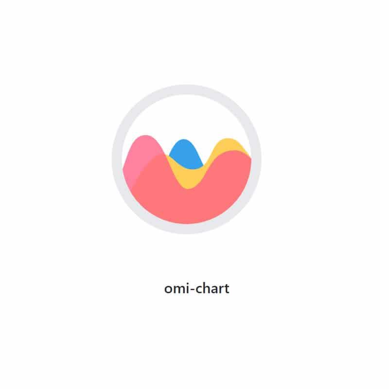 Omi Charts