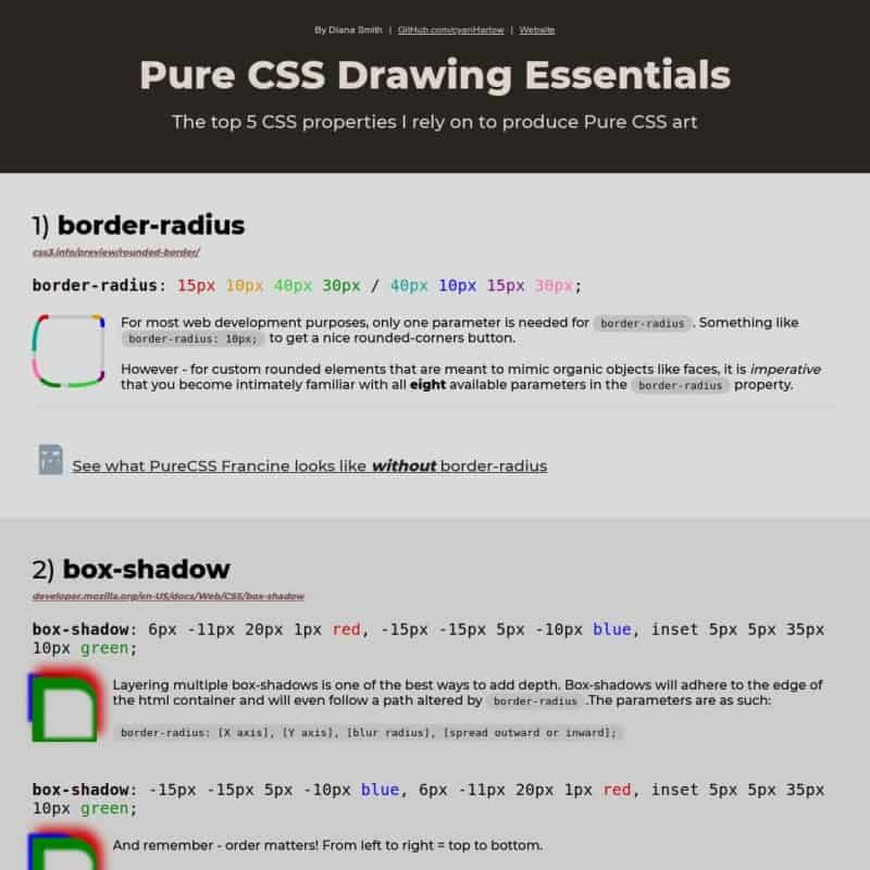Pure CSS Drawing Essentials