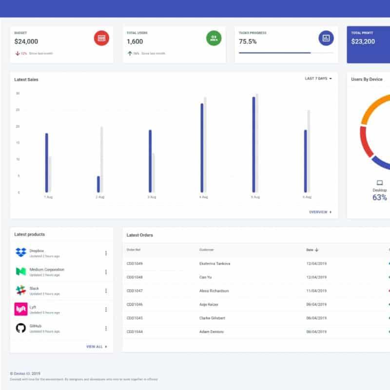 Devias Kit - Admin Dashboard